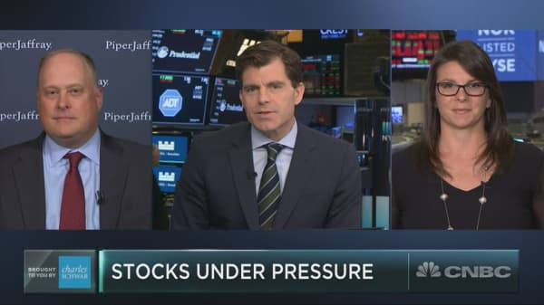 Key levels to watch as the market sell-off rages on