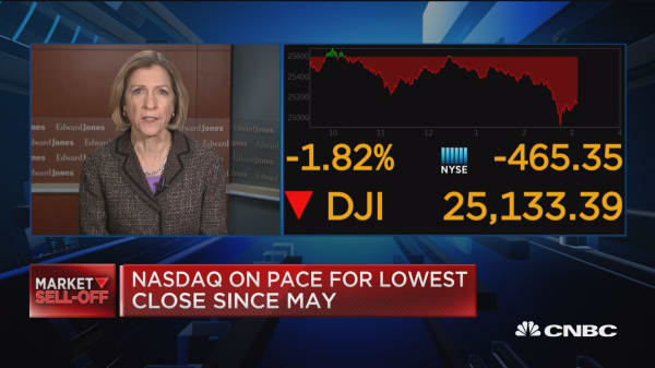 Closing Bell Exchange: Is it safe to buy the dip?