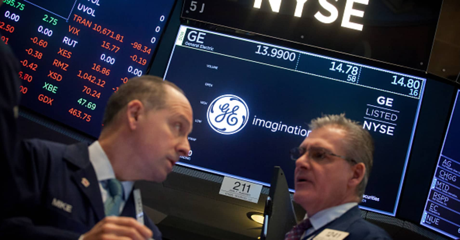 General Electric shares plummet—Jim Cramer and other experts react to the drop