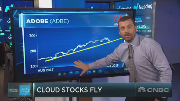 Cloudy with a chance of profits: cloud stocks like Adobe and Salesforce soar