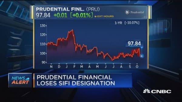 Prudential Financial loses SIFI designation