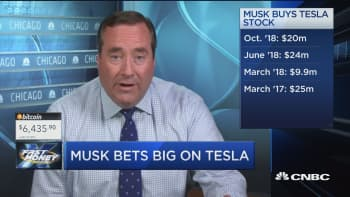 Is Tesla just too risky? One chart watcher thinks so