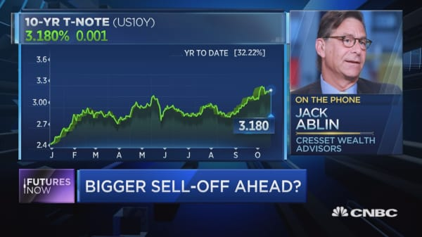 The 10-year yield should be as high as 4.5 percent: Cresset's Jack Ablin