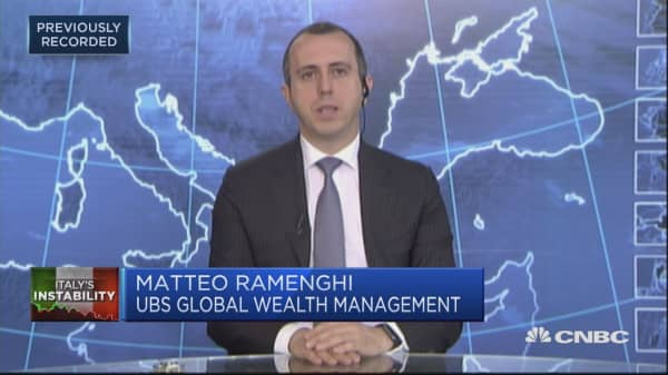 Italy is exposed to a recession, says strategist