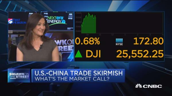 Global Risks for the Market