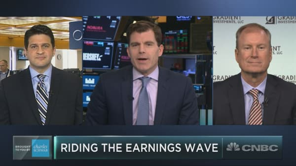 Five stocks to consider buying heading into earnings