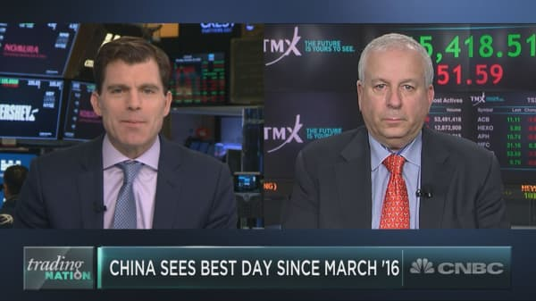 China's roaring start to week is a 'flash in the pan,' David Rosenberg warns