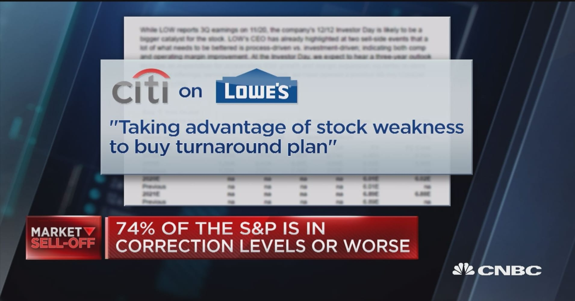 Lowes Is On Pace For Its Worst Month In More Than 6 Years But Citi