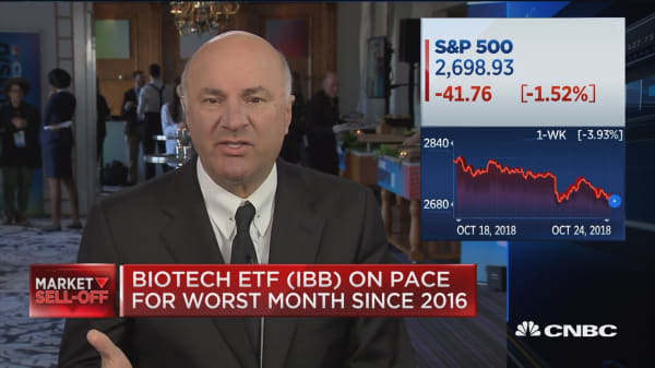 Boeing has the most beautiful balance sheet I've ever seen, says Kevin O'Leary