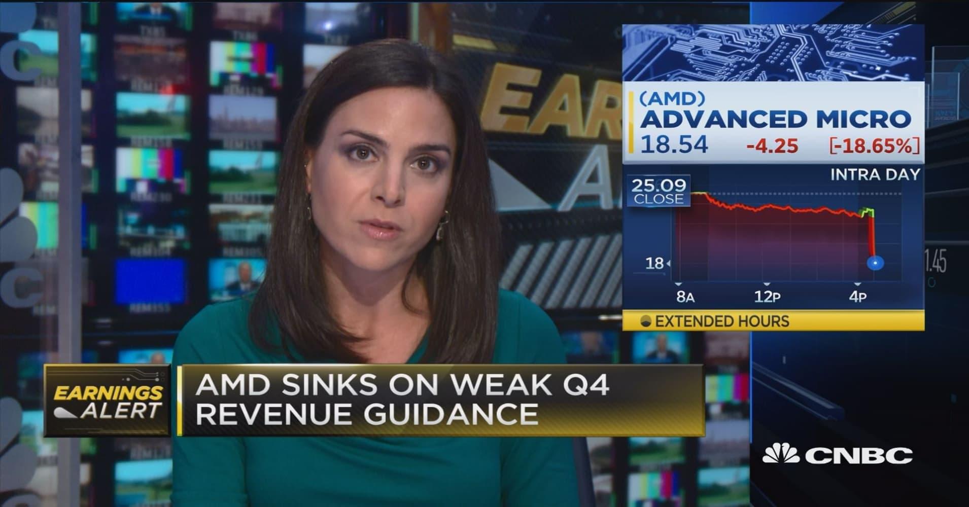 AMD sinks on weak Q4 revenue guidance, sees EPS beat