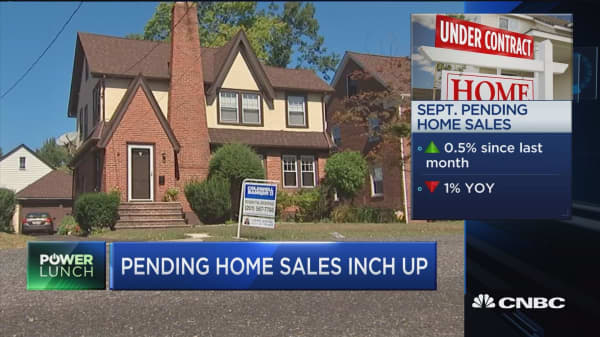 Pending home sales inch up