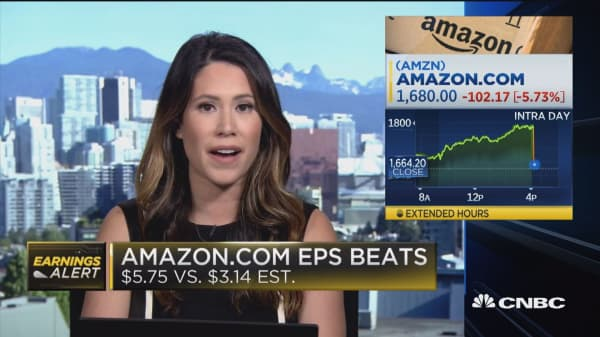 Amazon stock drops after hours, despite beating earning expectations
