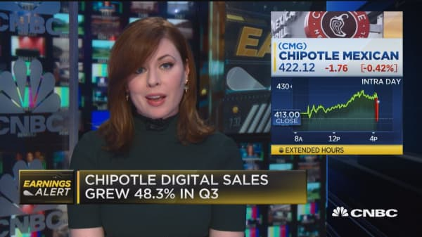 Chipotle beats earnings expectations