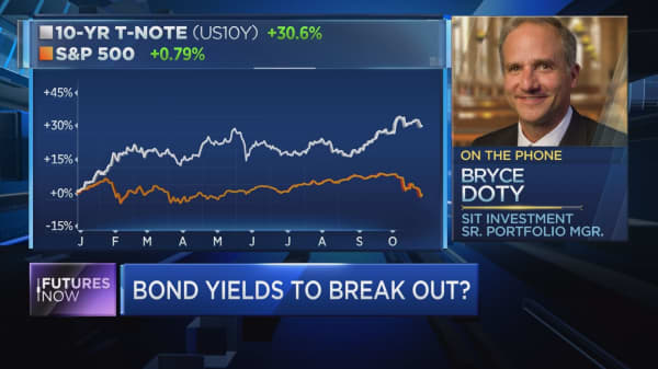 'Rates will probably spike' after midterm elections, bond manager says
