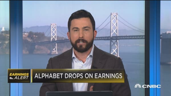 Alphabet stock drops on earnings after hours