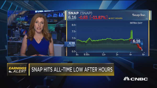 Gene Munster's take on SNAP earnings