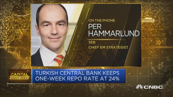 Any threat to dollar funding for Turkey is dangerous: Strategist