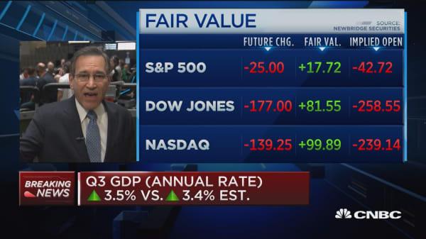 Q3 GDP up 3.5 percent vs. 3.4 estimate