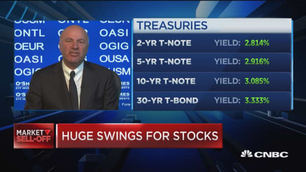O'Leary: A correction isn't over until the bond lady sings