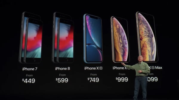 Iphone Xr Iphone Xs And Iphone Xs Max Spec Comparison
