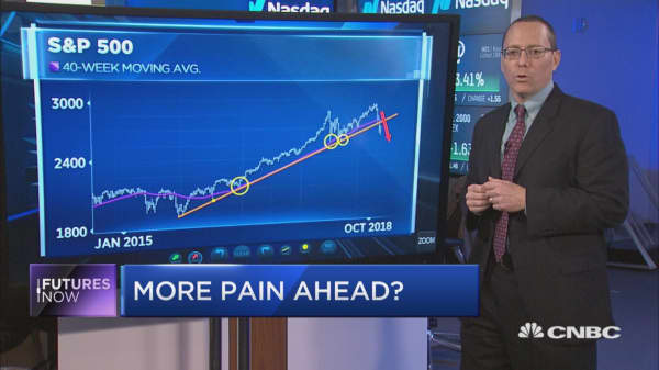 Market showing similar patter to peaks in 2000 and 2007: BofA's Stephen Suttmeier