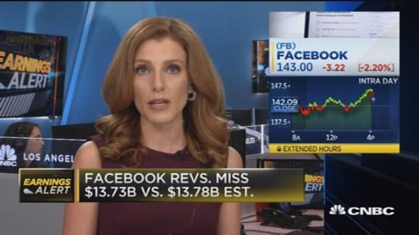 Facebook misses on revenues, shows declining user growth rate
