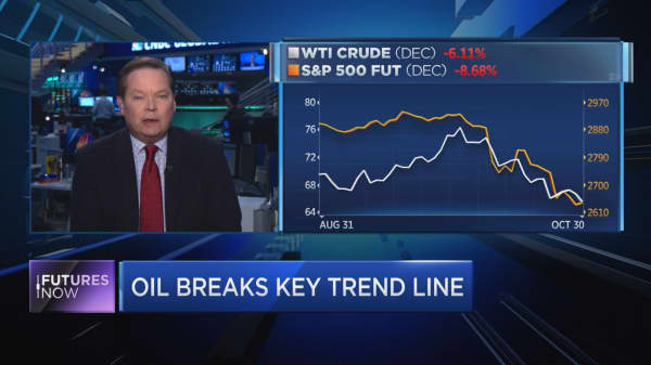 Oil is seeing a rare correlation to beaten down stocks, energy expert John Kilduff says