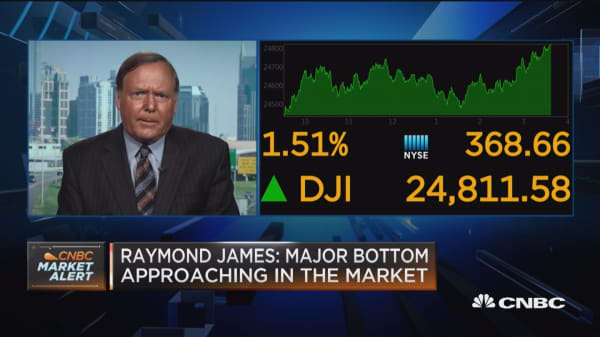 Major bottom approaching the market very soon, says Raymond James strategist