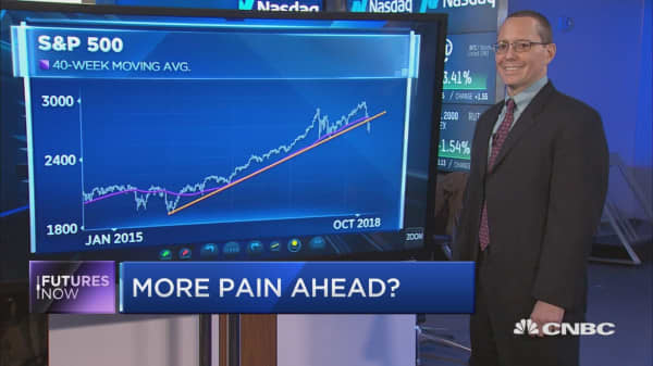 Two charts suggest more pain ahead for the market: Bank of America technician