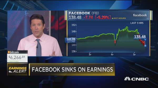 Facebook sinks on earnings and Loup Ventures' Gene Munster weighs in
