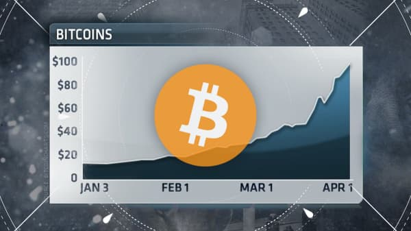 Bitcoin hit $100 in the spring of 2013