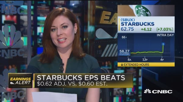 Starbucks beats earnings, revenues expectations