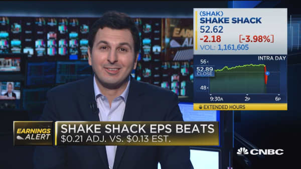 Shake Shack plunges on weak same store sales