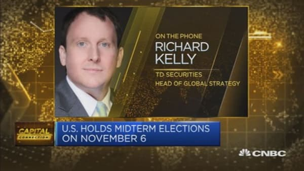 Midterms are 'a risk off event' for markets, analyst says