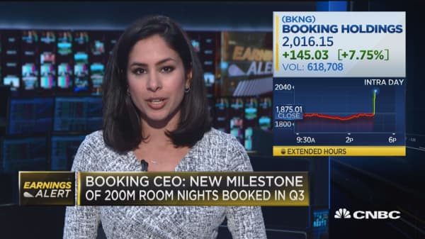 Booking Holdings jumps up despite earnings miss