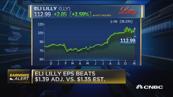 Eli Lilly posts top and bottom line beats