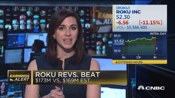 Roku plummets despite EPS beat