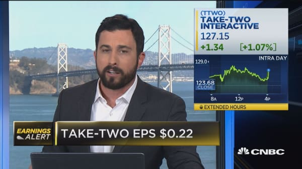 Take Two reports revenues beat