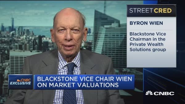 Balckstone's Byron Wein: Rally through year end