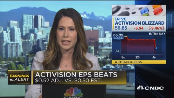 Activision Blizzard sinks after reporting decline in monthly active users