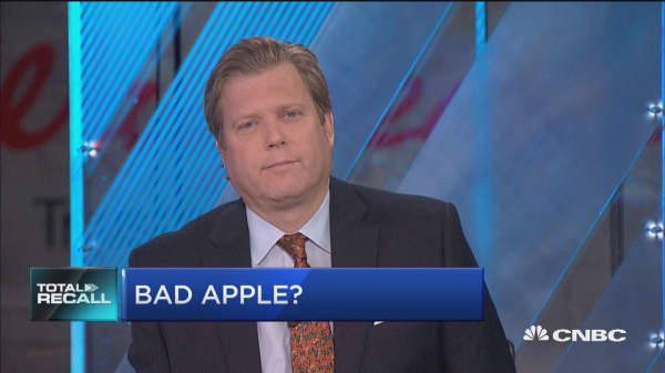 Spoiled Apple stock?