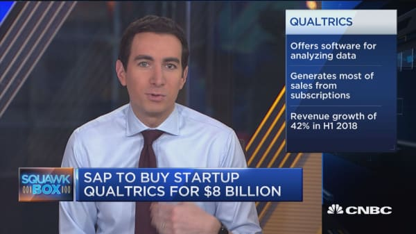 SAP to buy startup Qualtrics for $8 billion