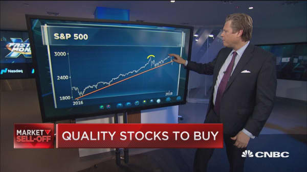 Chartmaster says amid the market sell-off these are the best names to buy
