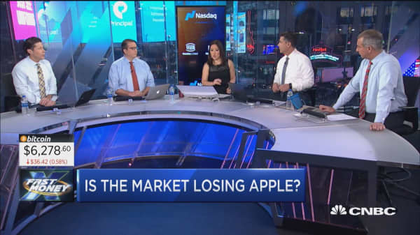 The Apple meltdown rages on, is the market losing the tech giant