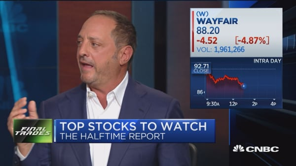 Final Trades: Wayfair, GrubHub, Starbucks, Verizon & Acadia Healthcare