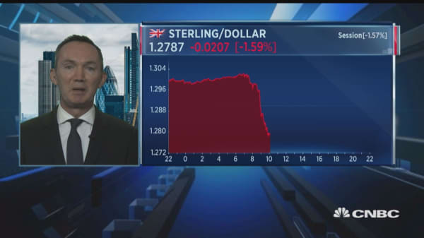 Next few days could see sterling fall by 4%, says ING currency strategist