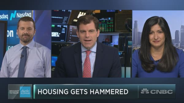 Homebuilder stocks get crushed, but one analyst says the chart looks so bad — it's good