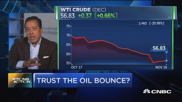 Bullish bets on oil and energy stocks explode