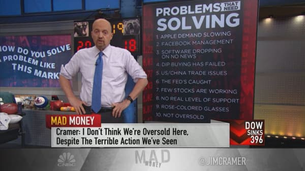 10 problems that must be fixed before the sell-off can end: Cramer
