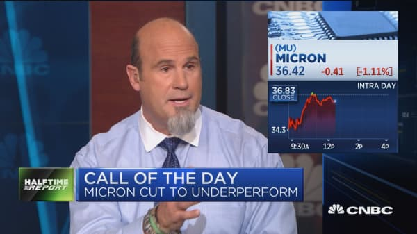 Micron cut to underperform at Baird